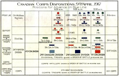 The Canadian Corps battle order at Vimy Ridge, in preparation for the initial assault.
